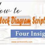 Block Diagram Scripture