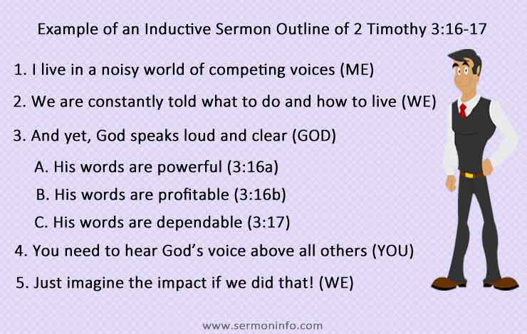 How to Write a Sermon Introduction?