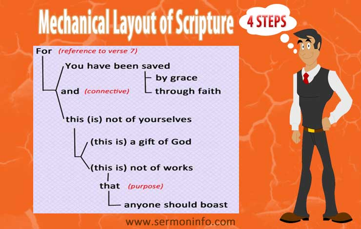 Mechanical Layout of the Scripture
